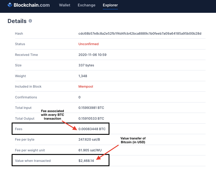 Bitcoin fees vs value transfer