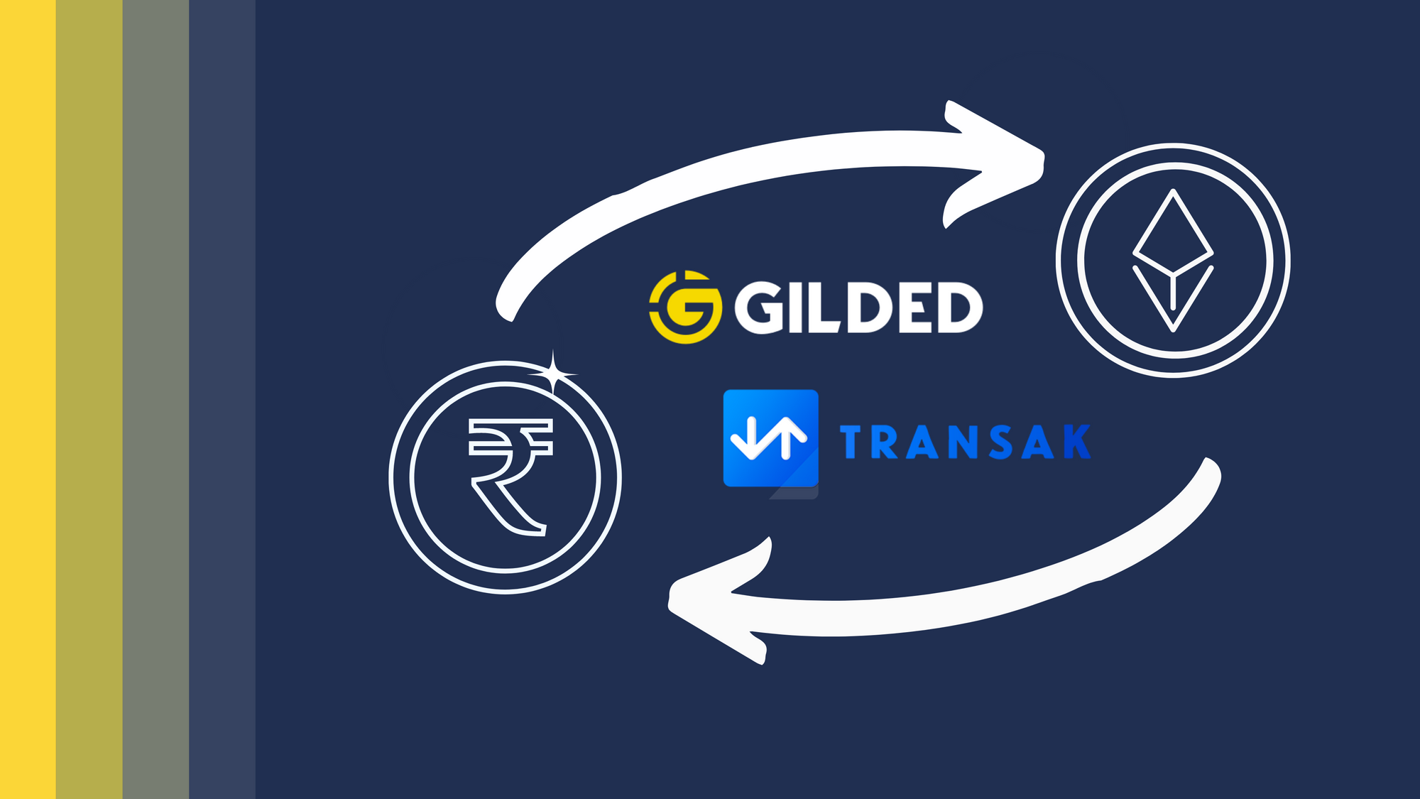 Gilded and Transak Break Major Barrier for Digital Currency Payments with Crypto/Fiat Gateway