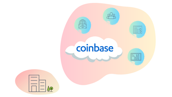 Do More with Coinbase - Gilded Launches New B2B Integration